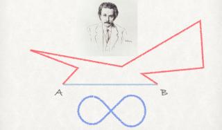 A.Einstein: Logika će vas odvesti od A do B, stvaralačka mašta svugdje.