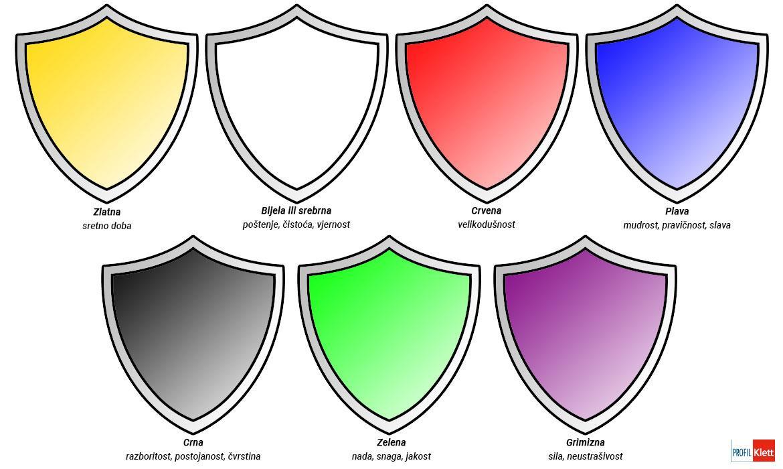 Vitezović - sedam boja grbova